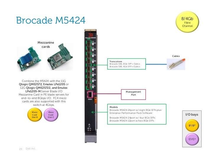 Brocade M5424                                                                                   8/4Gb                     ...