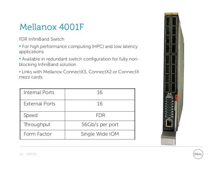 Dell PowerEdge M-Series Blades IO Guide