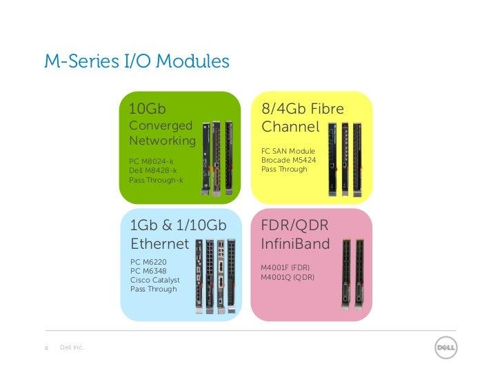 M-Series I/O Modules                10Gb             8/4Gb Fibre                Converged        Channel                Ne...