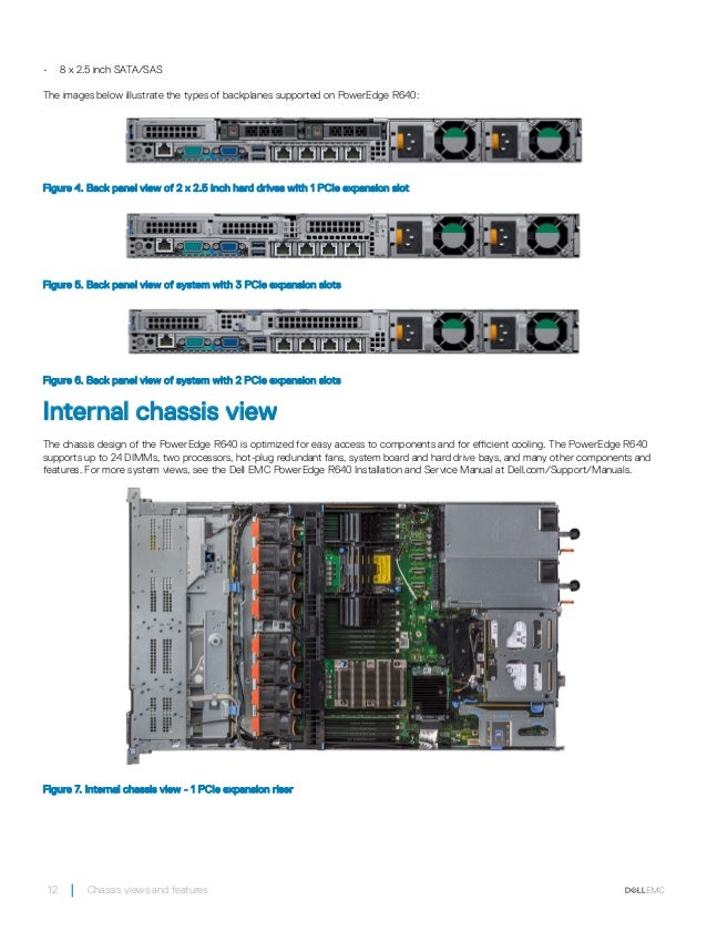 Dell EMC PowerEdge R640 Technical Guide