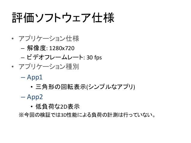 評価ソフトウェア仕様 • アプリケーション仕様 – 解像度: 1280x720 – ビデオフレームレート: 30 fps • アプリケーション種別 – App1 • 三角形の回転表示(シンプルなアプリ) – App2 • 低負荷な2D表示 ※今...