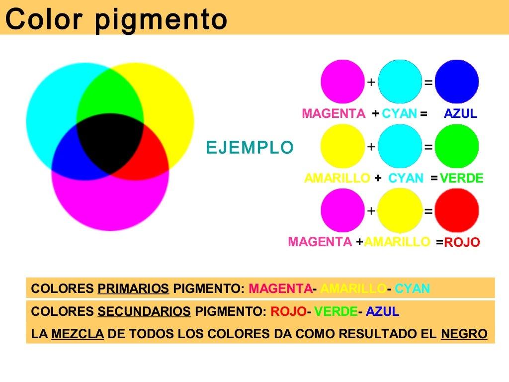 El color power teor a del color for Como hacer color verde