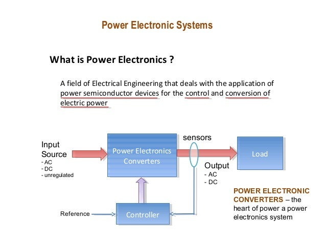 Lecture-1: introduction to power electronics.