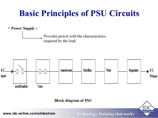 Basic electronics and linear circuits by nn bhargava