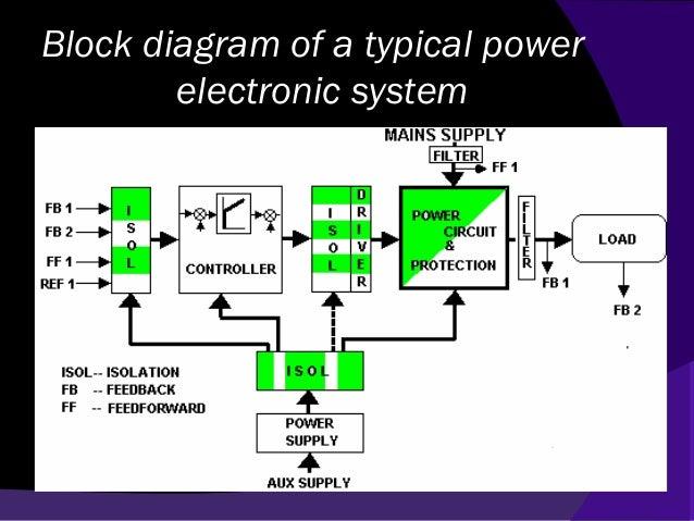 Power Electronics Amp Power Electronic System