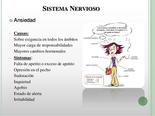 Todos los sindromes del ser humano pdf