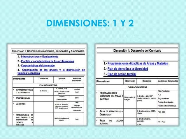 DIMENSIONES: 1 Y 2