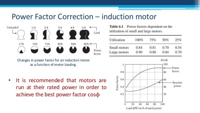 moreover Metalphoto as well Single Phase Motor With Capacitor Forward And Reverse Wiring Diagram further B007IKYT1G together with Difference Inrush Current Peak Current. on motor run capacitor