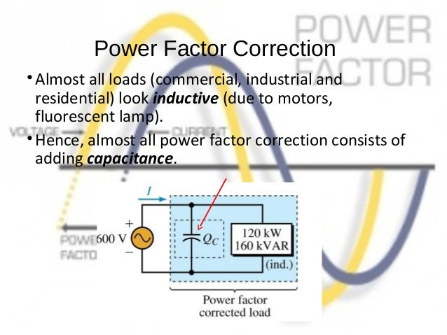 thesis on power factor correction 2 technical application papers power factor correction and harmonic filtering in electrical plants introduction introduction in electrical plants the loads draw from the network elec.