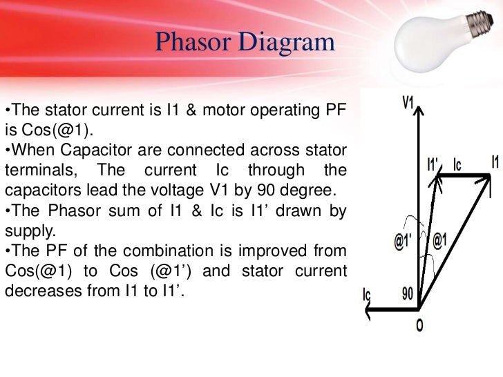 Power Factor Improvement Of An Induction Motor