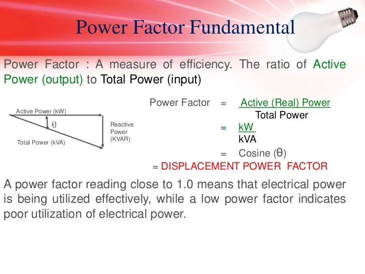 Induction Motor Kvar 28 Images Required Pf Capacitor