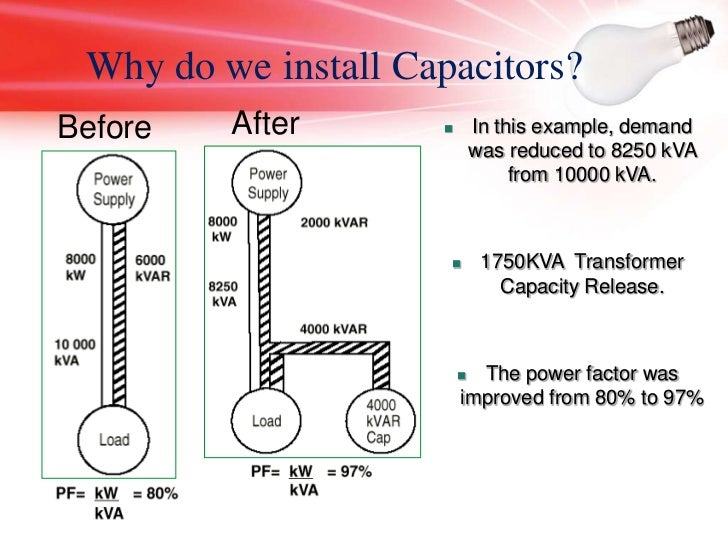 a study on the behaviors of capacitors Abstract: ion capacitors store energy through intercalation of cations into an   electrochemical behavior of 2d vanadium carbide, v2c, from the mxene family  we  results were shown, previous sodium ion battery studies.