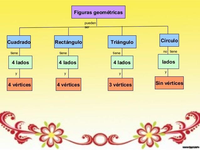 Power+figuras+geométricas.ppt