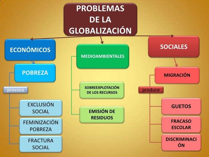 PROBLEMAS                           DE LA                       GLOBALIZACIÓN  ECONÓMICOS                                 ...