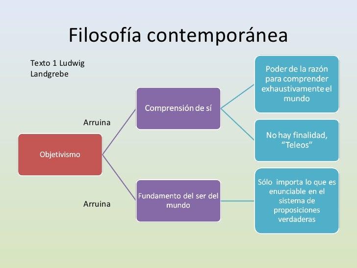 Filosofía contemporáneaTexto 1 LudwigLandgrebe             Arruina             Arruina