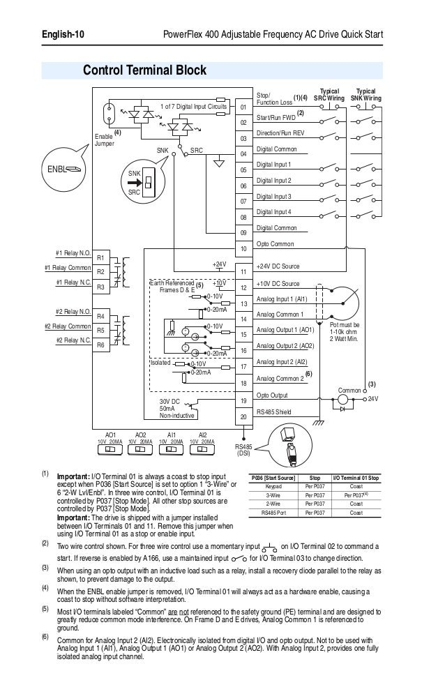 powerflex 400 wiring diagram allen bradley drives powerflex 400 rh gobbogames co PowerFlex 400 Manual Allen Bradley PowerFlex 400