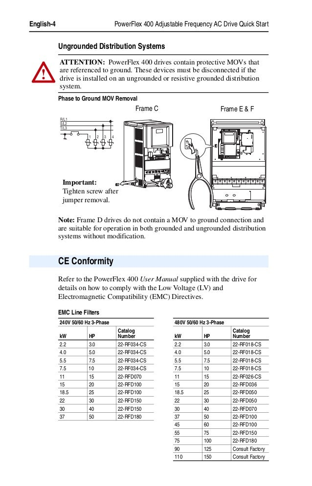 Allen Bradley Powerflex 40 manual Pdf