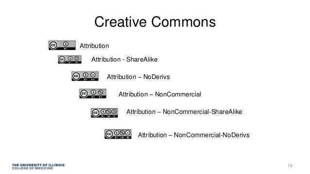 Creative Commons Attribution Attribution - ShareAlike Attribution – NoDerivs Attribution – NonCommercial Attribution – Non...