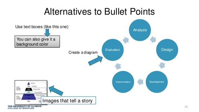 Alternatives to Bullet Points Use text boxes (like this one) Analysis Design DevelopmentImplementation Evaluation You can ...