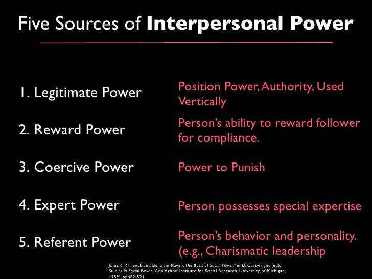 basis of agrippinas power and influence This article explains the five forms of power, by john french and bertram raven in a practical way after reading you will understand the basics of this powerful leadership theory background five forms of power social psychologists john r p french and bertram h raven conducted a remarkable study about power in 1959 they stated that power is divided into five separate and different forms.