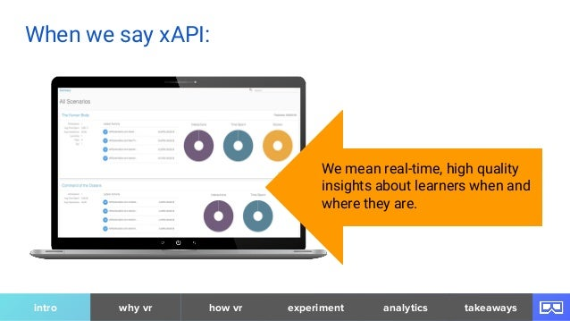 We mean real-time, high quality insights about learners when and where they are. When we say xAPI: intro why vr analytics ...