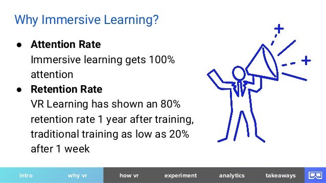 ● Attention Rate Immersive learning gets 100% attention ● Retention Rate VR Learning has shown an 80% retention rate 1 yea...