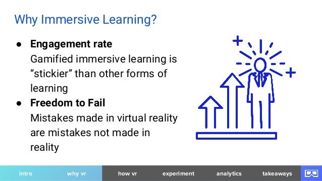 """● Engagement rate Gamified immersive learning is """"stickier"""" than other forms of learning ● Freedom to Fail Mistakes made i..."""