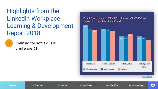 Highlights from the LinkedIn Workplace Learning & Development Report 2018 intro why vr analytics takeawayshow vr experimen...