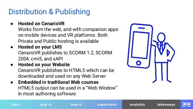● Hosted on CenarioVR Works from the web, and with companion apps on mobile devices and VR platforms. Both Private and Pub...