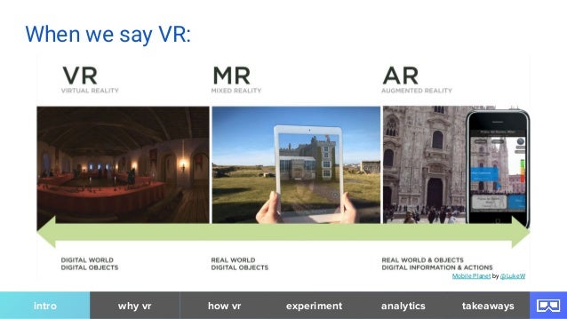 Mobile Planet by @LukeW When we say VR: intro why vr analytics takeawayshow vr experiment