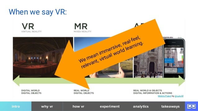 Mobile Planet by @LukeW When we say VR: We mean immersive, real-feel, relevant, virtual world learning. intro why vr analy...