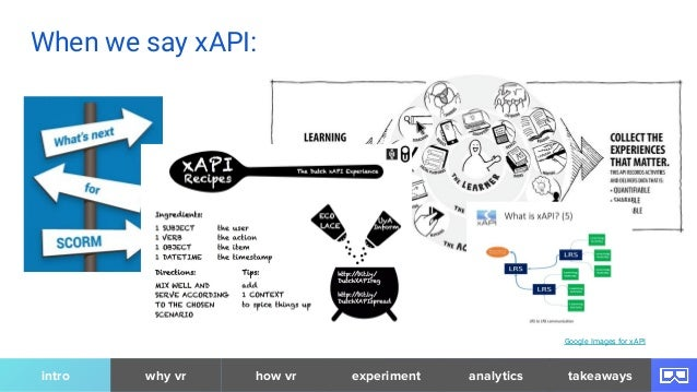 When we say xAPI: Google Images for xAPI intro why vr analytics takeawayshow vr experiment