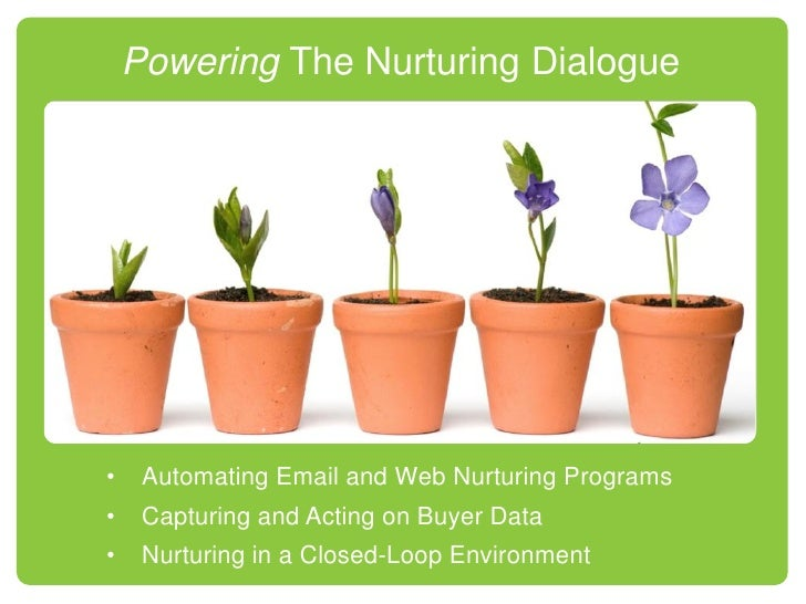 Powering the Lead Nurturing Dialog