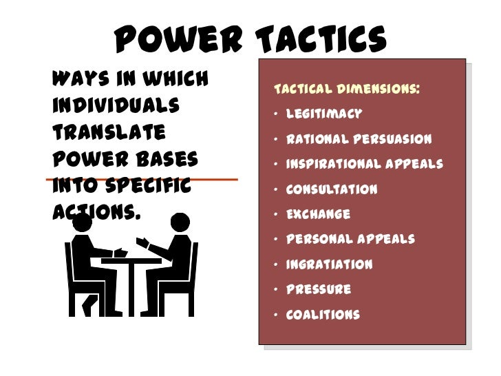 power tactics Power, influence and persuasion in organizations  social power and influence tactics: a theoretical introduction 7 types of power in the workplace.