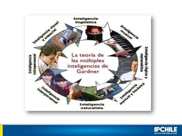 Power inteligencias multiples alumnos