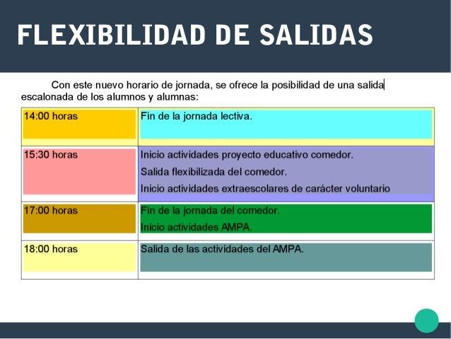FLEXIBILIDAD DE SALIDAS