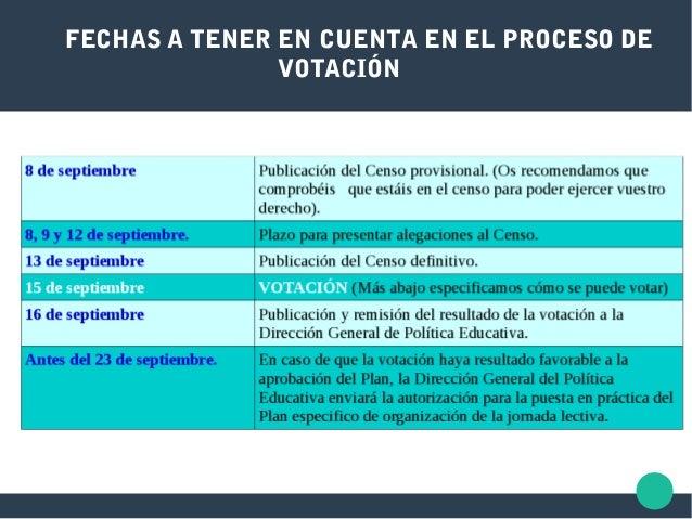 FECHAS A TENER EN CUENTA EN EL PROCESO DE VOTACIÓN