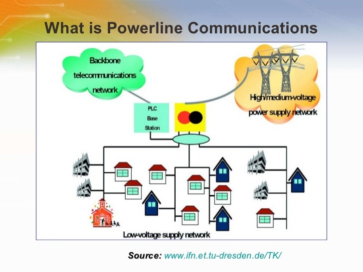 communication powerline thesis Open source power line communication 37 comments  by: eric evenchick  there's a number of devices that piggyback on mains lines for communication for his thesis project, .