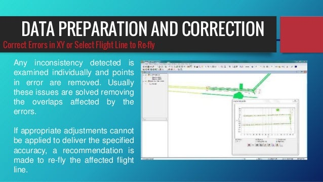 Any inconsistency detected is examined individually and points in error are removed. Usually these issues are solved remov...