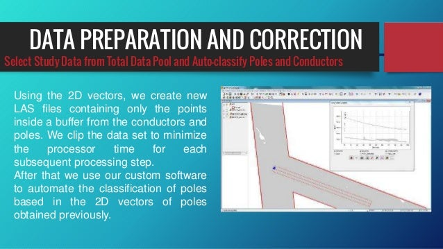 Using the 2D vectors, we create new LAS files containing only the points inside a buffer from the conductors and poles. We...