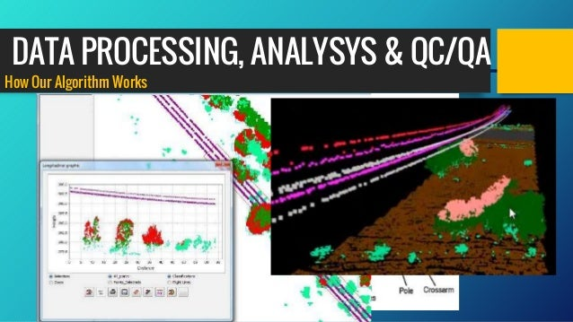 How Our Algorithm Works DATA PROCESSING, ANALYSYS & QC/QA