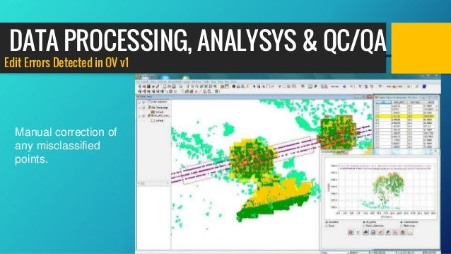 Edit Errors Detected in OV v1 Manual correction of any misclassified points. DATA PROCESSING, ANALYSYS & QC/QA