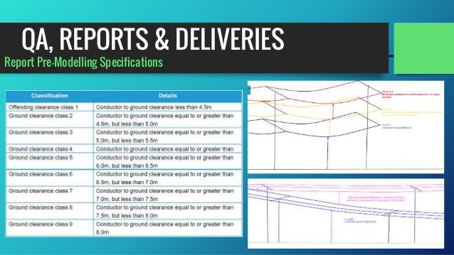 Report Pre-Modelling Specifications QA, REPORTS & DELIVERIES
