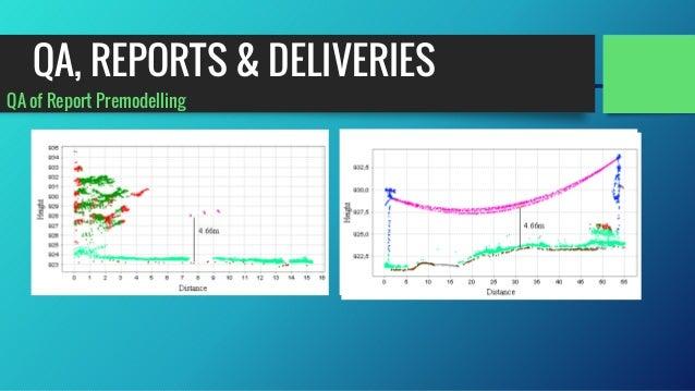 QA of Report Premodelling QA, REPORTS & DELIVERIES