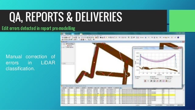 Edit errors detected in report pre-modelling Manual correction of errors in LiDAR classification. QA, REPORTS & DELIVERIES