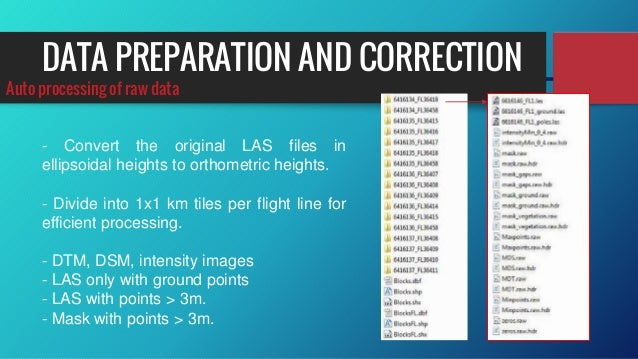 - Convert the original LAS files in ellipsoidal heights to orthometric heights. - Divide into 1x1 km tiles per flight line...