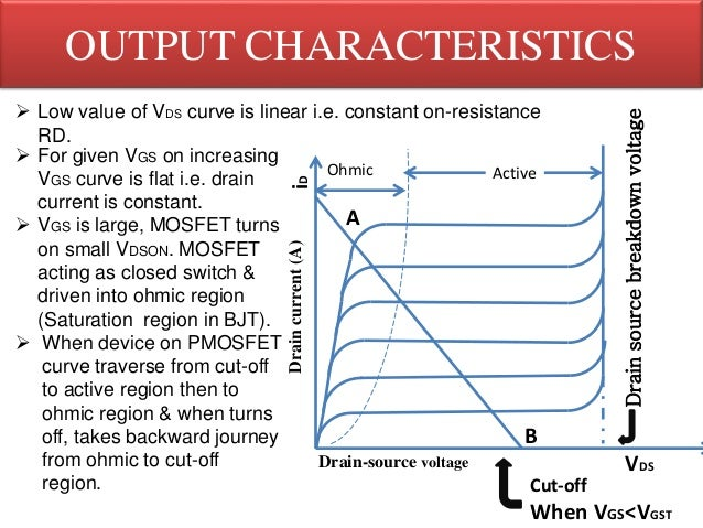characteristic electrical output of a pv And a large pv array 2 v-i characteristics of a pv cell the most commonly used  circuit model to describe the electrical behavior of a pv cell is the single diode.