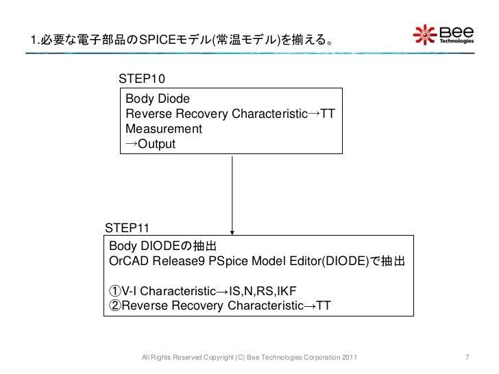 MOSFET(LEVEL=3)のデバイスモデリングのワークフロー