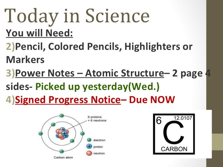 Today in ScienceYou will Need:2)Pencil, Colored Pencils, Highlighters orMarkers3)Power Notes – Atomic Structure– 2 page 4s...