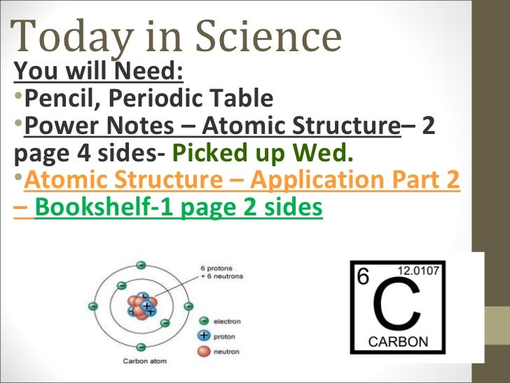 Today in ScienceYou will Need:•Pencil, Periodic Table•Power Notes – Atomic Structure– 2page 4 sides- Picked up Wed.•Atomic...